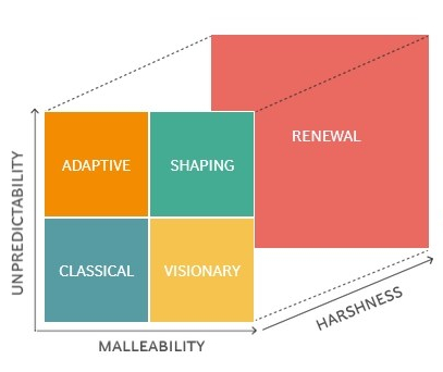 The Strategy Palette